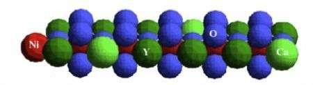 La molécule d'oxyde de Nickel dans la céramique YBaNiO5 étudiée (Crédit :London Centre for Nanotechnology).