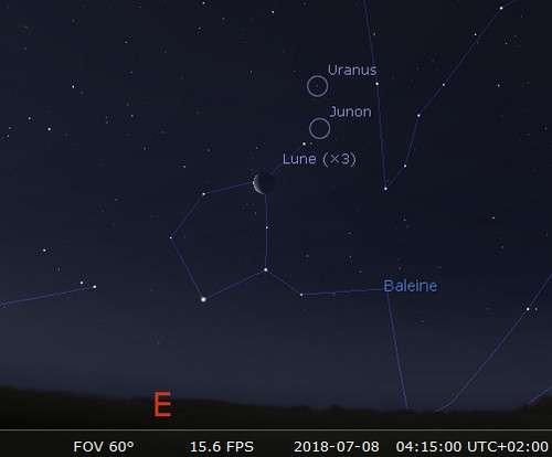 La Lune en rapprochement avec Junon et Uranus