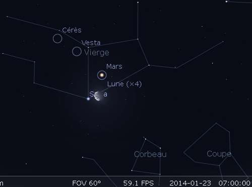 La Lune en rapprochement avec Spica, Mars, Vesta et Cérès