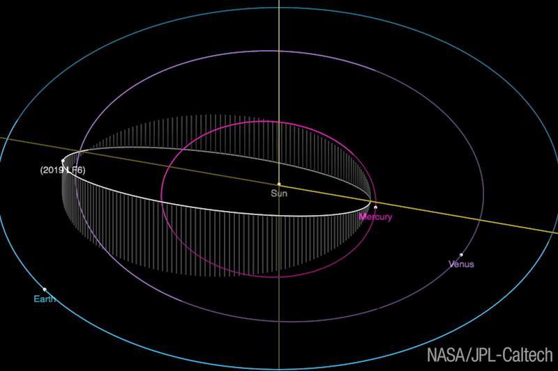 L'astéroïde 2019 LF6 fait le tour du soleil en à peine 151 jours. © Nasa/JPL Caltech