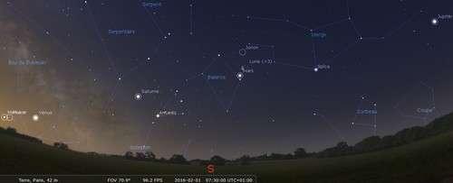 Observez un alignement de 5 planètes