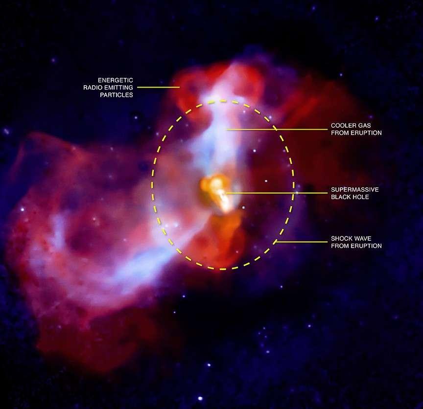 Ce cliché de la galaxie M 87 montre comment les particules énergétiques émises par le trou noir central repoussent le gaz environnant la galaxie. Crédits : Rayons X : Nasa/CXC/KIPAC/N. Werner, E. Million et al. ; Radio : NRAO/AUI/NSF/F. Owen