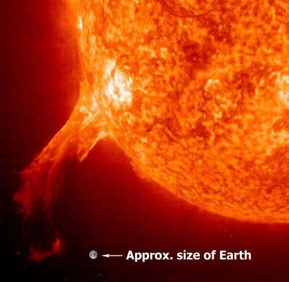 Une éruption solaire avec la taille de la Terre en comparaison. L'événement de Carrington fut la plus grande tempête solaire connue. © Nasa