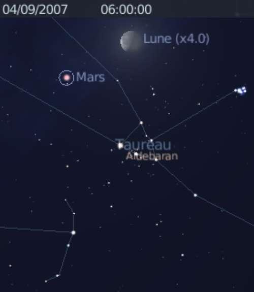 La Lune est en conjonction avec la planète Mars et l'étoile Aldébaran