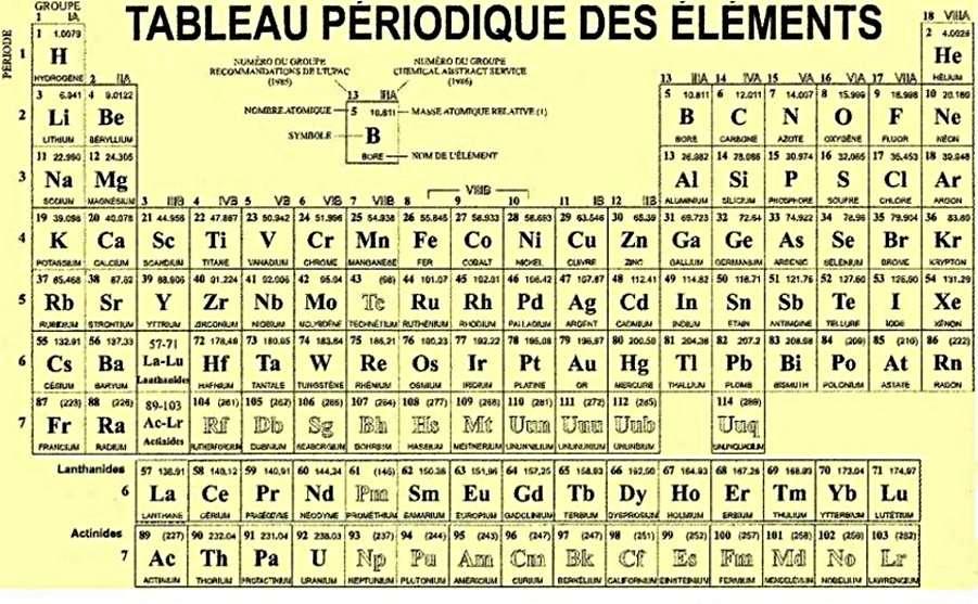 Tableau périodique des éléments, sur lequel figure le sulfure. Les éléments anciennement appelés métalloïdes forment une diagonale composée de B, Si, Ge, As, Sb, Te et Po. Les éléments métalliques sont à sa gauche. © DR
