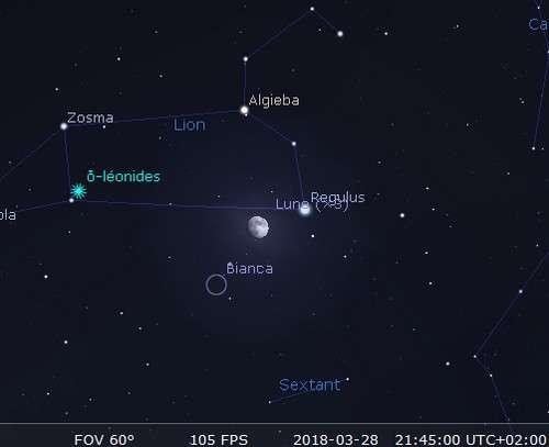 La Lune en rapprochement avec Régulus et Bianca