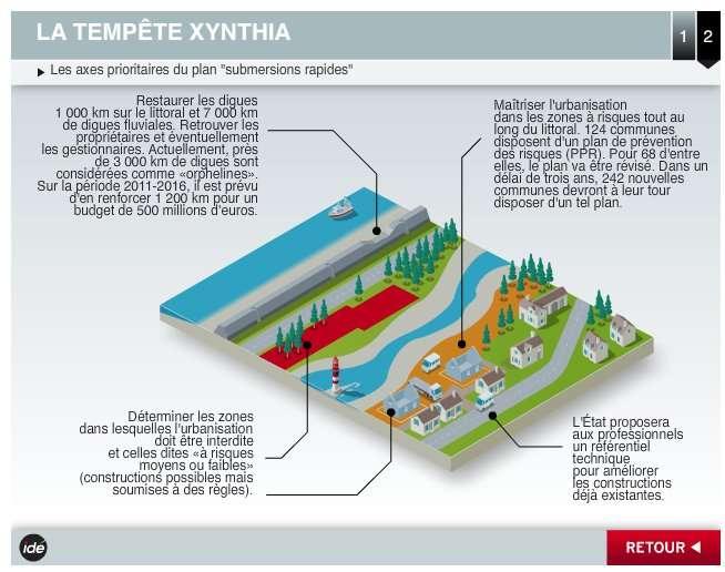 Des travaux doivent être entrepris à différents niveaux pour éviter de telles inondations à l'avenir. © Idé