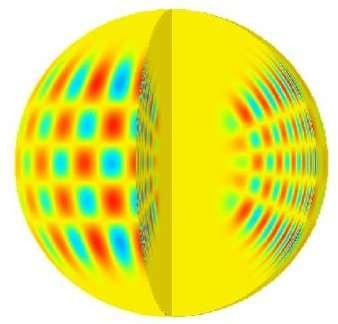 Une modélisation mathématique permet de prédire les vibrations (ondes sismiques) se produisant à l'intérieur et à la surface du Soleil. Les observations permettent ensuite de confirmer, d'infirmer ou de modifier le modèle. © Lesia