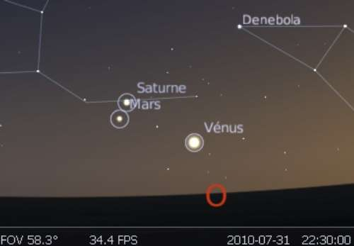 La planète Mars est en rapprochement avec la planète Saturne