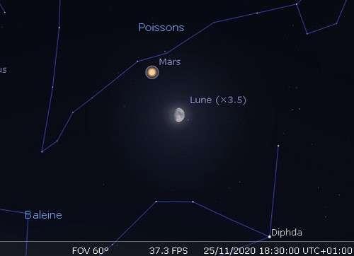 La Lune en rapprochement avec Mars