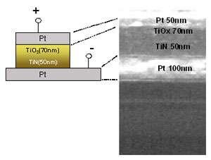 En 2006, Fujitsu expérimentait le dopage de l'oxyde de nickel par du titane inséré entre deux connecteurs de platine. © Fujitsu