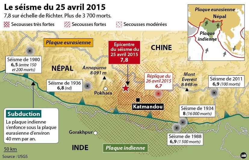 Schéma de la collision entre les plaques indienne et eurasienne, avec la fracture du front himalayen dans la région du Népal touchée par le séisme. Les précédents avaient eu lieu le long de cette fracture. Les géologues avaient relié deux grands événements anciens à cette même faille. © Idé