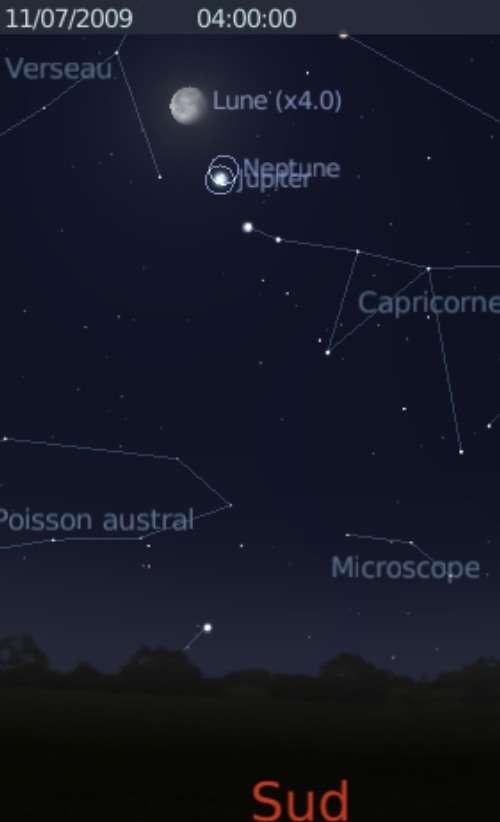 La Lune est en rapprochement avec les planètes Jupiter et Neptune