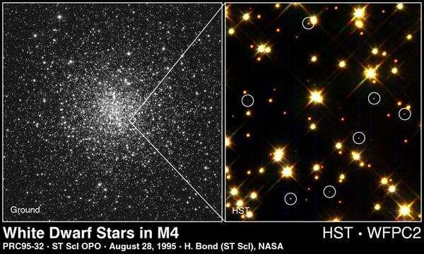 M4 est l'amas globulaire le plus proche de la Terre. Situé à 7.000 années-lumière, il comporte environ 100.000 étoiles. Sous l'œil de Hubble, à droite, il apparaît riche de nombreuses naines blanches peu lumineuses, ici entourées par des cercles. Crédit : Nasa