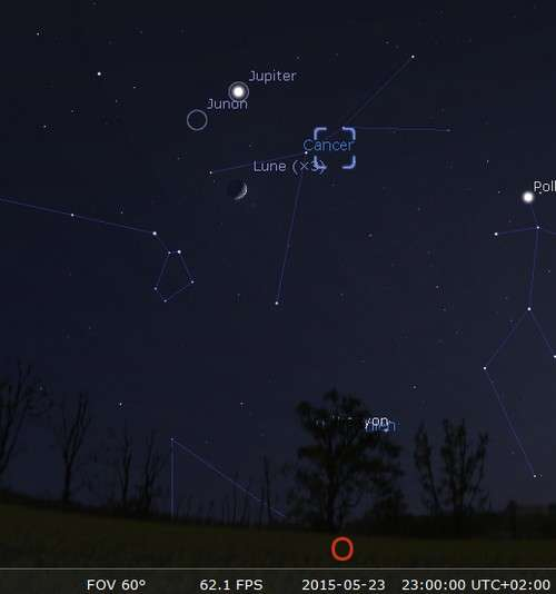 La Lune en rapprochement avec Jupiter, Junon et l'amas de la Crèche