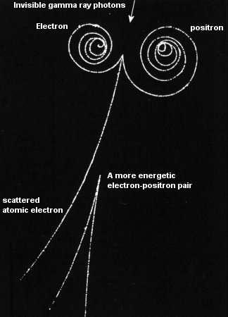 Création de paires électron/positron par des photons gamma dans une chambre à bulles. Les particules spiralent sous l'action d'un champ magnétique (Crédits : Universe-review).