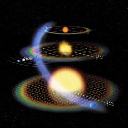 Zone d'habitabilié et taille de l'étoile (Crédit : ESA).