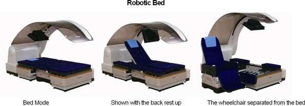 Différents modes du lit robotique de gauche à droite : position allongée, semi-assise et fauteuil roulant. © Panasonic