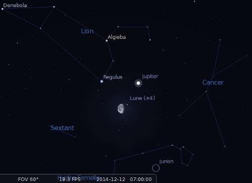La Lune en rapprochement avec Jupiter et Régulus