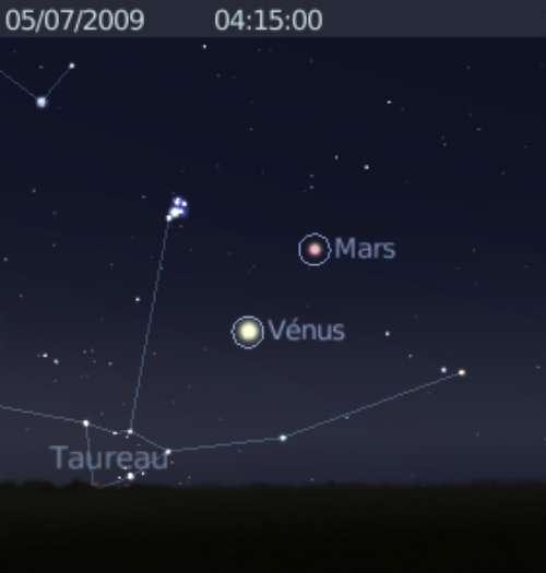 Vénus est en rapprochement avec l'amas des Pléiades et la planète Mars