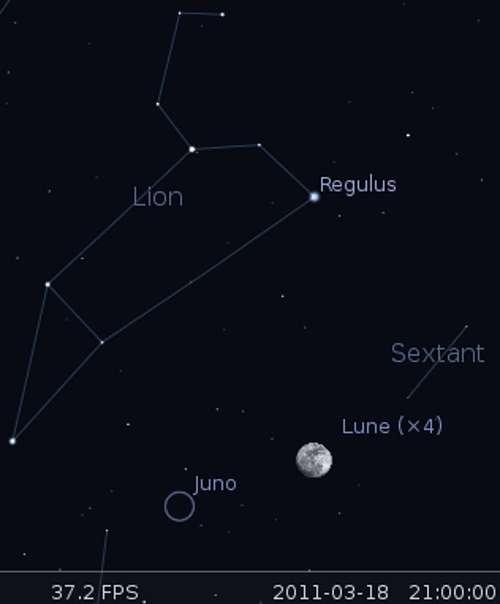 La Lune en rapprochement avec l'astéroïde Juno