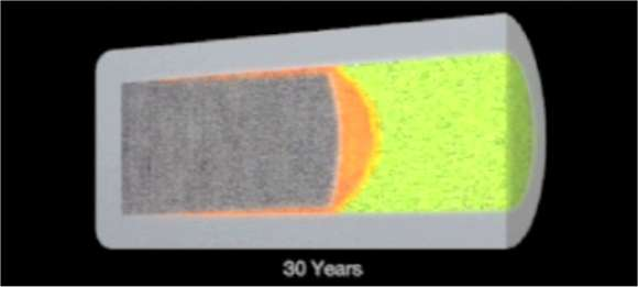 L'onde de combustion progresse lentement dans le réacteur (ici de gauche à droite), à raison d'environ un centimètre par an. Un bloc d'uranium 238 de soixante centimètres, comme l'envisage TerraPower, fournirait donc de la chaleur durant une soixantaine d'années. © TerraPower