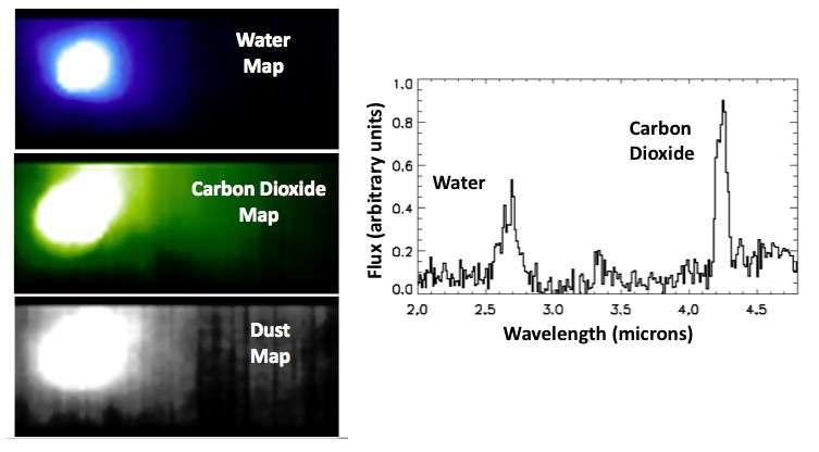 Les cartes de distribution d'eau, de dioxyde de carbone et de poussière autour de la comète Hartley 2 ainsi que le spectre infrarouge révèlent l'importance du dioxyde de carbone dans le processus d'éjection des poussières. © Nasa/JPL-Caltech/UMD