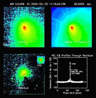 Détection du noyau de la comète Tempel 1 par Deep Impact. En bas à droite, mesure de l'éclat du noyau.