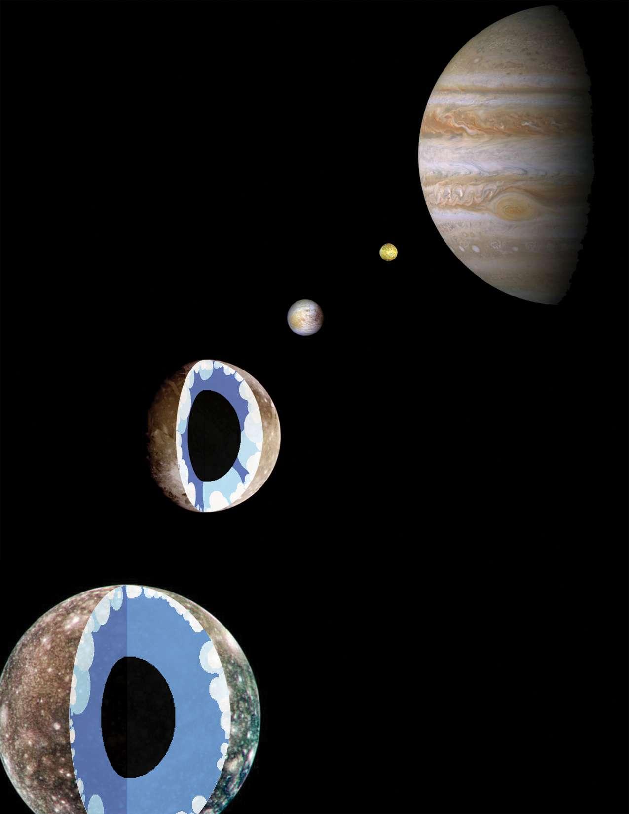 Jupiter (à droite) et les satellites galiléens (de droite à gauche Io, Europe, Ganymède et Callisto). On voit des coupes des intérieurs possibles de Ganymede et Callisto. En noir, le cœur rocheux, en bleu un mélange roches et glaces et, en blanc, des glaces sans roches. Crédit : Southwest Research Institute
