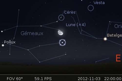 La Lune en rapprochement avec Cérès et Alhéna