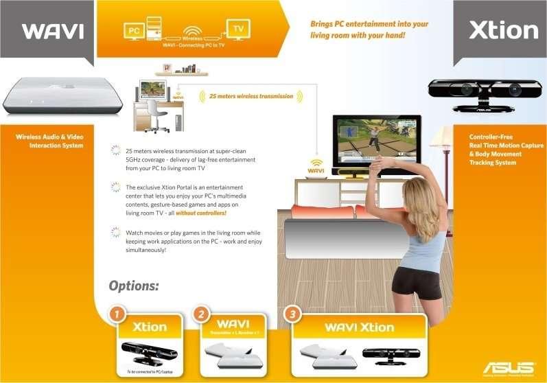 Asus présente son Wavi Xtion comme conçu pour le multimédia pour jouer ou regarder des vidéos sur un téléviseur. © Asus