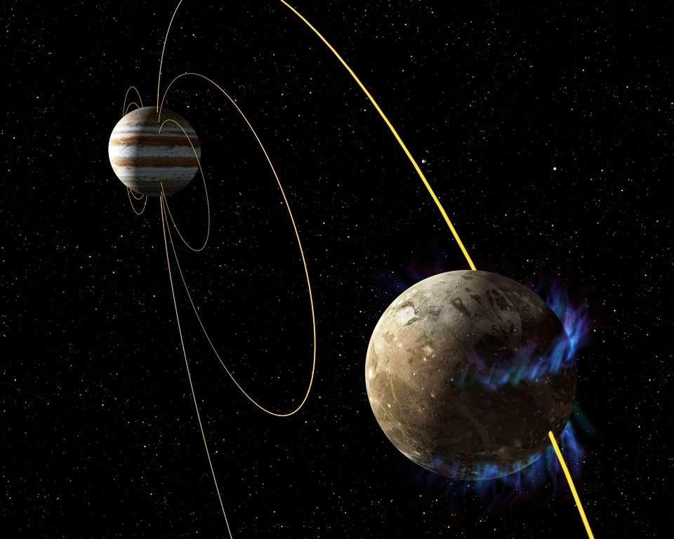 À côté de la mécanique céleste, il y a ce que le prix Nobel de physique Hannes Alfvén a appelé l'électrodynamique cosmique, c'est-à-dire la science des phénomènes électromagnétiques associés aux astres. Ce schéma montre des lignes du champ magnétique de Jupiter enveloppant la lune Ganymède. Ce champ influence la formation des aurores dans la magnétosphère propre du satellite naturel, qu'il génère par effet dynamo. © Nasa, Esa, A. Feild (STScI)