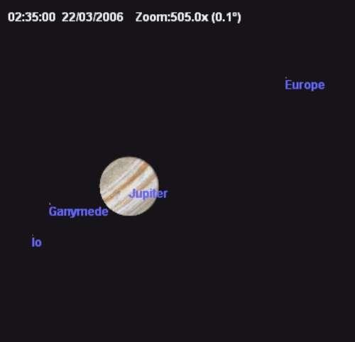 Le satellite Ganymède projete son ombre sur Jupiter