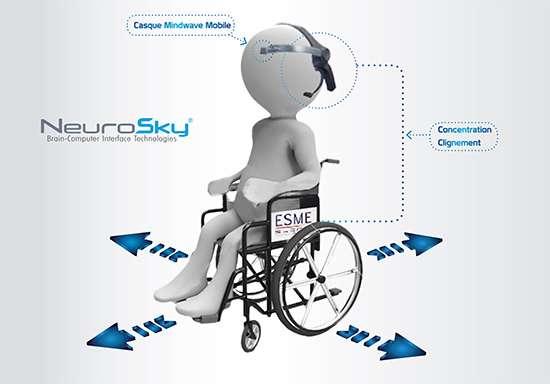 Le fauteuil électrique est commandé assez simplement par la détection du niveau de concentration et des clignements d'yeux. © Esme Sudria