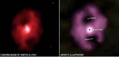Gargantua cosmique : plus puissante explosion jamais observée dans l'espace