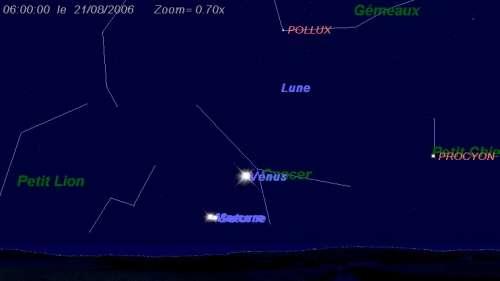 La planète Mercure est en conjonction avec la planète Saturne