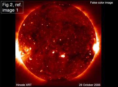 Hinode : vue du Soleil en fausses couleurs