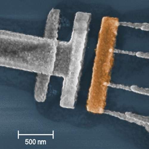 La structure en T forme un condensateur avec la barre de cuivre (colorée). A droite, les quatre fils supraconducteurs sont reliés par des jonctions tunnel. Soumis à un signal radio, ce transistor arrache des électrons et des calories au cuivre. © J. Pekol