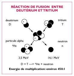 Fusion nucléaire : la France en finale