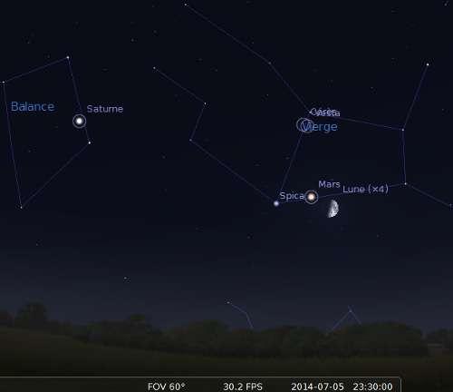 La Lune en rapprochement avec Mars, Cérès, Vesta et Spica