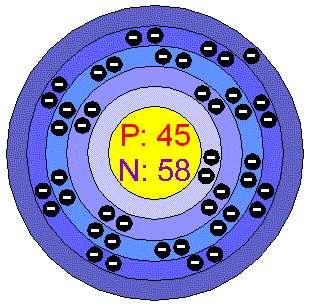 Atome de rhodium