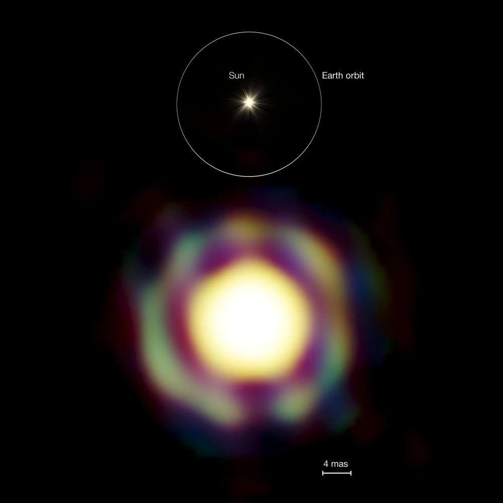T Leporis et, à la même échelle, le système solaire. La résolution de l'image est de 4 millisecondes d'arc. Crédit ESO