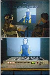 L'expérience de Milgram virtuelle