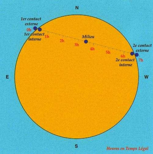 Vénus passe devant le Soleil