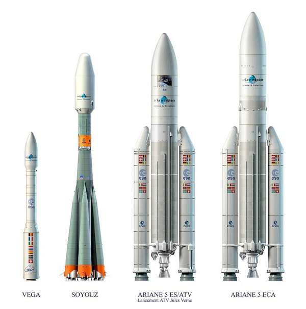 La gamme des lanceurs européens avec Vega, Soyuz et les deux versions d'Ariane 5 actuellement en service : celle qui permet de lancer l'ATV et celle utilisée pour les satellites (Ariane 5 ECA). © Esa/Cnes/Arianespace