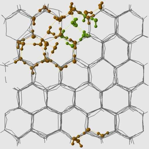 La structure de la glace hexagonale et les molécules d'eau pour de la glace en train de fondre. Crédit : Davide Donadio–ETH Zürich