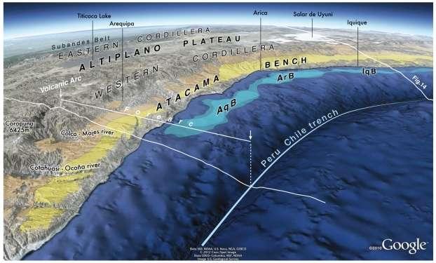 Vue 3D des Andes Centrales, mettant en valeur les grandes unités topographiques et géomorphologiques. Depuis la fosse (Peru Chile trench, à plus de 8.000 m de profondeur), le relief de la marge andine est structuré en paliers successifs : terrasses et bassins (AqB, ArB, IqB) entre 1.000 et 2.000 m sous le niveau de la mer, Atacama Bench (1.000-2.000 m d'altitude), Altiplano (4.000 m). © Armijo et al. 2015