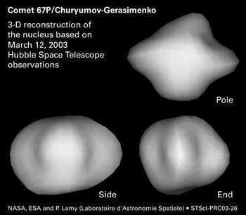 """Observations faites par Hubble en mars dernier montrant la comète 67P/Churyumov-Gerasimenko (67P/C-G), la nouvelle """"cible"""" de la mission européenne Rosetta.Crédits image NASA /ESA / P. Lamy (Laboratoire d'Astronomie Spatiale)"""