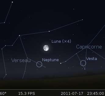 La Lune en rapprochement avec Vesta et Neptune