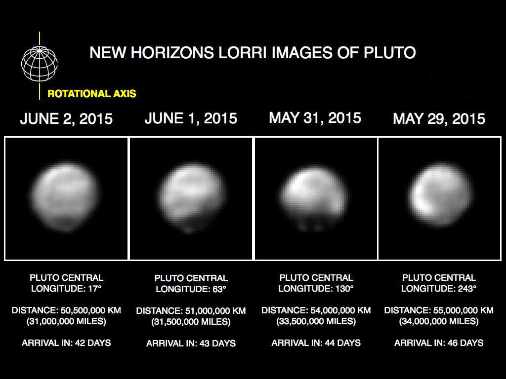 La planète naine Pluton (2.300 km de diamètre) a été photographiée successivement entre le 29 mai et le 2 juin 2015, à une distance variant de 55 à 50,5 millions de kilomètres. Les images brutes prises avec Lorri ont été traitées par déconvolution (pour augmenter les détails) et avec la même luminosité. Elles sont ici agrandies quatre fois, centrées et alignées (l'inclinaison de l'axe de rotation est indiquée en haut à gauche). © Nasa, JHUAPL, Southwest Research Institute